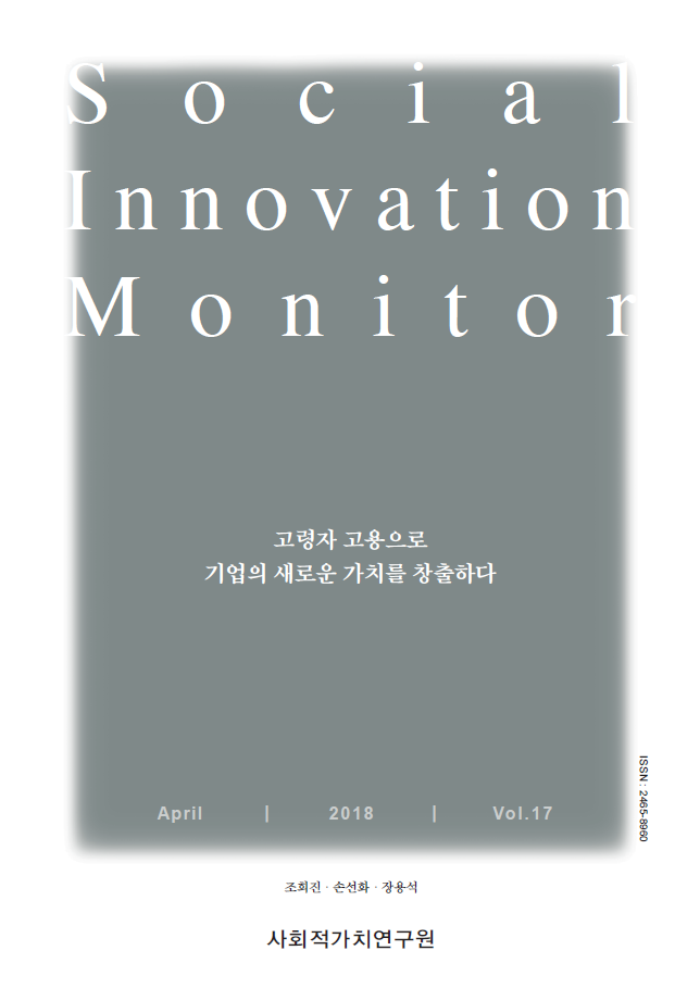 SOCIAL INNOVATION MONITOR